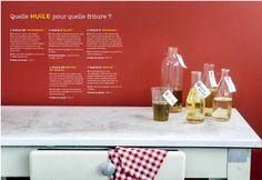 Dans la cuisine de Sophie: {jeu-concours} Le livre des frites, un livre à dévorer !