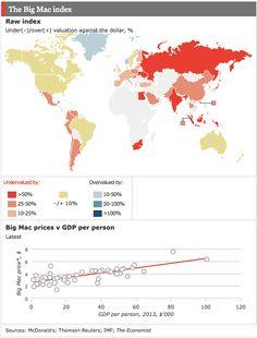 Global exchange rates, to go