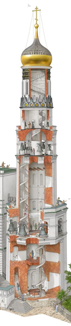 Ivan the Great Bell Tower, by Max Degtyarev. This is an illustration of a structure in the Moscow Kremlin complex. It was built in 1508 for the Russian Orthodox cathedrals in Cathedral Square, namely the Assumption, Archangel and Annunciation cathedrals, which do not have their own belfries. It is said to mark Moscow's precise geographic center.