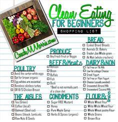 Beginner Clean Eating Shopping list