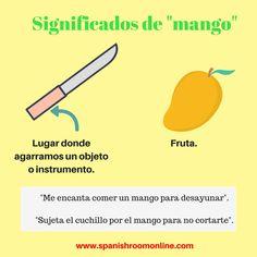"Palabras polisémicas. Ficha: palabra ""mango""."