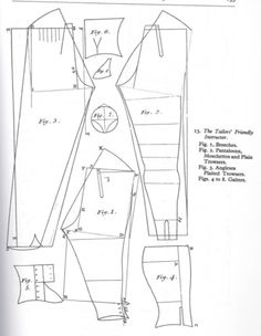 Pantaloon and breeches patterns. Useful for general shapes for this era.