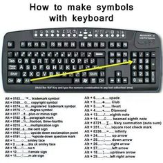 Symbols: How to Create on the Keyboard