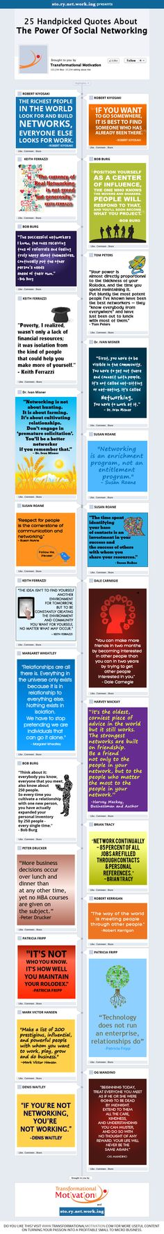 25 quotes about the power of social networking