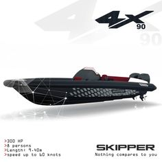 www.skipper-bsk.com 4X 90  Charis Merkatis  Sales & marketing