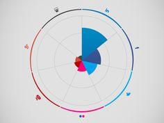 Radial Pie Chart