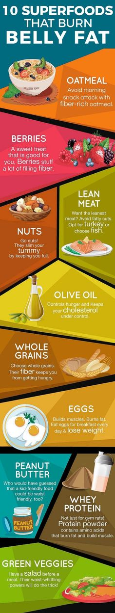 Best fat-burning foods. 10 superfoods that burn belly fat