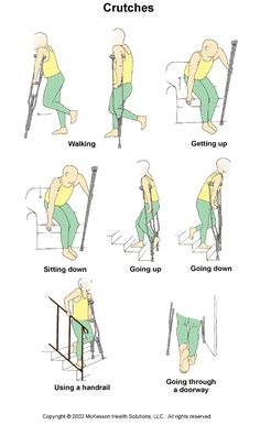 how to get crutches uk