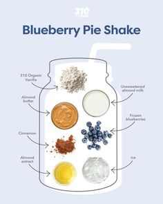 In this Blueberry Pie Shake Recipe, ripe frozen blueberries create the perfect indulgent, pie-like taste, mixed with creamy 310 Organic Vanilla, and satisfying almond butter. Protein Powder Recipes, Protein Shake Recipes, Protein Shakes, Smoothie Recipes, Smoothies, Drink Recipes, Healthy Breakfast Recipes, Healthy Drinks, Healthy Recipes