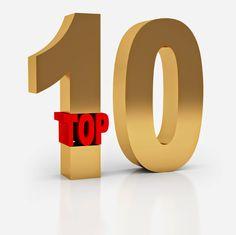 R2 MOTOS: Top ten dos modelos em março de 2015.