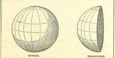 Image taken from page 7 of 'Colton and Fitch's modern School Geography. Illustrated by ... maps, and ... engravings. By G. W. Fitch. Maps .....