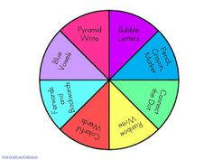Spinner Spelling- 8 different ways to practice writing spelling words