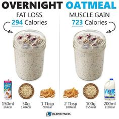 300 calories vs 650 calories Overnight oats recipe for weight loss or weight gai. Weight Gain Meals, Healthy Weight Gain, Gain Weight Smoothie, Weight Gain Shake, Workouts To Gain Weight, Recipes For Weight Gain, Weight Loss Foods, How To Gain Weight For Women, Healthy Breakfast Recipes For Weight Loss