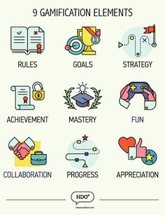 creative marketing colorful concept with gamification elements marketing strategy rules goals achievement and Teaching Strategies, Teaching Resources, Human Resources, Instructional Design, Instructional Technology, Instructional Strategies, Game Theory, Educational Technology, Classroom Management