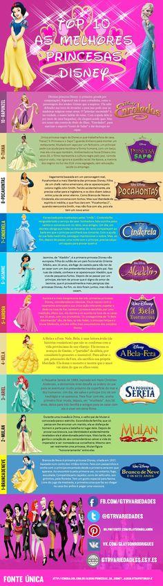 Infografico Com o Top 10 Melhores Princesa Disney