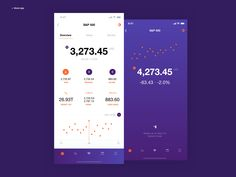 Stock Market App designed by Maciej Karolczak. Connect with them on Dribbble; the global community for designers and creative professionals. Mobile App Design, Mobile Ui, App Ui, Stock Market, Finance, Pure Products, Marketing, Ux Design, Inspiration