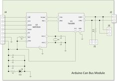 This page serves a reference for your Arduino CAN Bus Module based on the and the Includes component locations and datasheets. Arduino Projects, Cheap Web Hosting, Ecommerce Hosting, Bench, Canning, Shop, Home Canning, Desk, Bench Seat