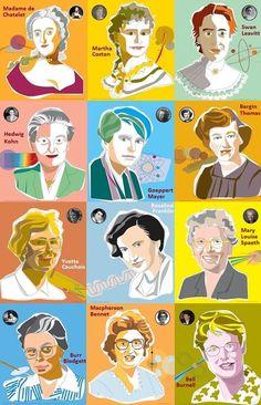 Female Heroines, Philosophy Of Science, Girl Empowerment, Black Artwork, Science Art, Data Science, Power Girl, Women In History, Strong Women