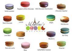 - Macaron Flavors