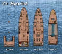 its a tabletop map of a boat