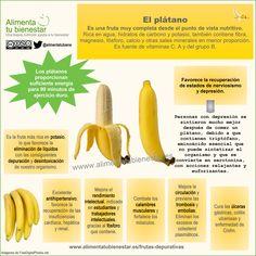 Frutas depurativas: Infografía sobre el plátano. #infografia #salud