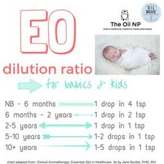 Oil Blend Recipes That Will Make You Feel Great Essential oil dilution chart for babies & kids!