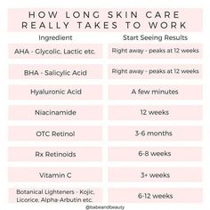 "This is honestly such a useful reference bc I always give up on skincare products too soon - Organic Beauty + Esthetician (@babeandbeauty) on Instagram: ""SAVE ME! Have you ever wondered how long it takes for certain skin care ingredients to start…"" #SkinRemediesBakingSoda #NaturalBodyScrub Beauty Care, Beauty Skin, Diy Beauty, Face Beauty, Homemade Beauty, Beauty Ideas, Homemade Facials, Beauty Makeup, Beauty Hacks Every Girl Should Know"
