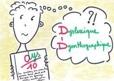Site d'aide pour l'enseignement aux élèves dyslexiques :  Ce site internet d'information et de ressources sur la dyslexie-dysorthographie à l'usage des enseignants a été créé dans le cadre de notre mémoire de fin d'études, dirigé par Dominique Crunelle, orthophoniste et docteur en Sciences de l'Éducation.     Longtemps méconnue du corps enseignant, la dyslexie est devenue depuis quelques décennies un sujet d'actualité. Les enseignants ne peuvent plus l'ignorer car elle est bien présente dans…