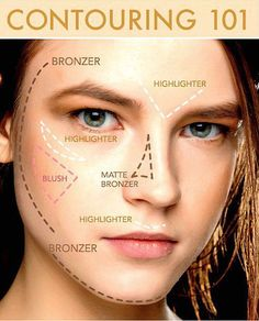 We will be discussing the 7 simple steps on how to apply contour makeup like a pro; to make it look like we have high cheekbones and deep set eyes