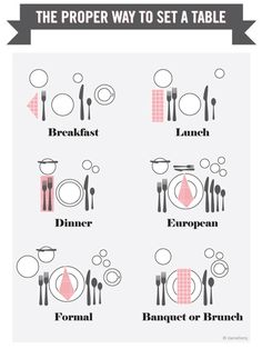 table setting ideas infographic for diy weddings