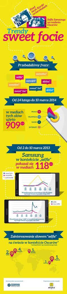 kreowanie wizerunku infografika - Szukaj w Google