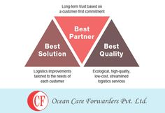 Ocean Care today has proved itself as one of the finest logistics and inventory networking company in the industry.