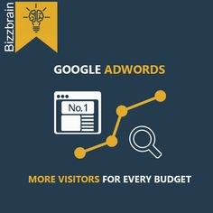 Raise your ROI from #Adwords! #bizzbrain #bizzgr