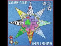 The celebration of Matariki, the Māori New Year, has grown in popularity in recent years. Read on to learn 5 ways to introduce Matariki in your classroom. Reading Comprehension Passages, Comprehension Strategies, Explanation Writing, Text Dependent Questions, Small Group Reading, Write Every Day, Daily Writing Prompts, Higher Order Thinking, Literacy Programs