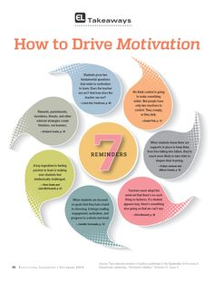 How to Drive Motivation: 7 Reminders #Education #Learning