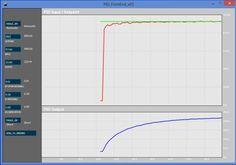 Arduino PID Library - Brightness Control