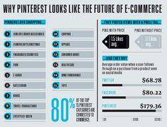 The Astounding Power Of Pinterest | Co.Design: business + innovation + design