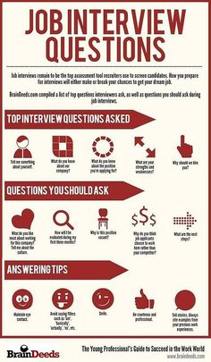AWESOME interview tips (obviously many of these questions will be asked of you in different forms, but its good to know what they translate to)!