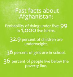 afghanistan facts - Google Search