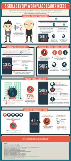 8. 5 skills every workplace leader needs