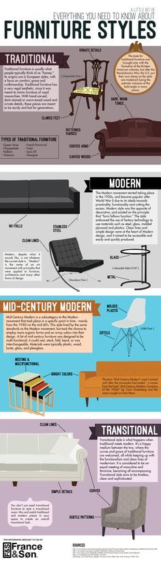 [Infographic] (A little bit) Of Everything You Need to Know About Furniture Styles
