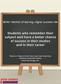 Students who remember their subject well have a better chance of success in their studies and in their career. Read our blog to know how visual learning helps students remember better: [Click on the image] ‪#‎learnengg‬ ‪#‎video‬ ‪#‎visuallearning‬ ‪#‎3dm‬