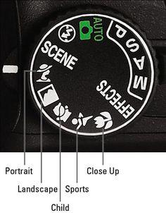 choosing scene modes w/nikon d5100