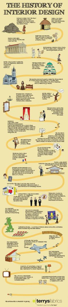 An infographic on a history of interior design facts.Interior designing is the art of decorating your home.Cave dwellers are said to be the world's first interior designers who made drawings of animals and nature for decoration. Interior Design History, Interior Design Classes, Interior Decorating, Decorating Tips, Interior Architecture, Interior And Exterior, Exterior Design, Design Reference, Interiores Design