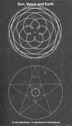 Sacred Geometry in the Solar System and in the Galaxy