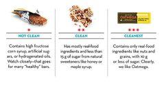 @worthyhealth Bars are booming and can be a healthy #healthyeating #worthyhealth #freshfood http://worthyhealth.com