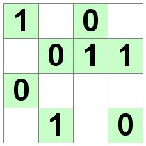 Number Logic Puzzles: 22290 - Binary size 0