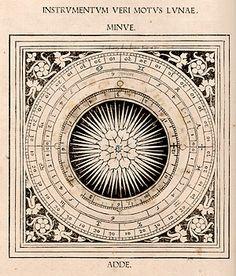Johannes Regiomontanus,  Kalendarium (Venice, 1476), lunar volvelle.