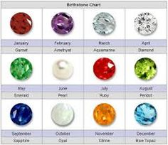 birthstones - Google Search