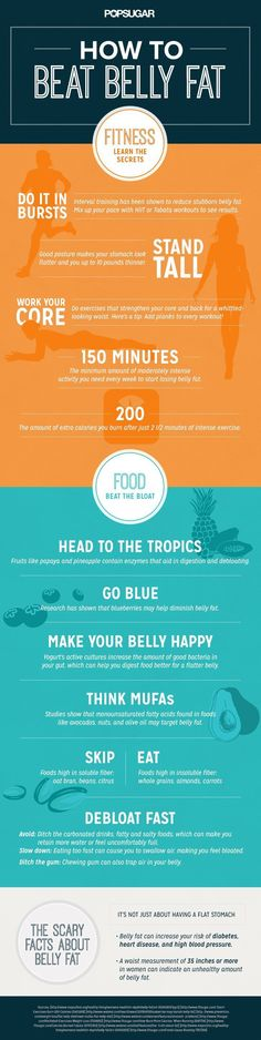How To Beat Belly Fat Infographic